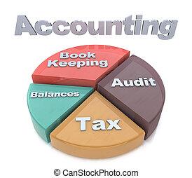 contabilidad, gráfico, representar, equilibrar libros, y, pagar, impuestos