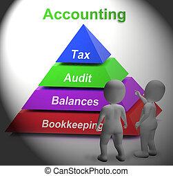 contabilidad, pirámide, medios, pagar, impuestos, revisión de cuentas, o, teneduría de libros
