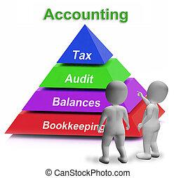 contabilidad, pirámide, medios, pagar, impuestos, revisión...