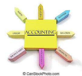 contabilidade, conceito, ligado, notas pegajosas, sol