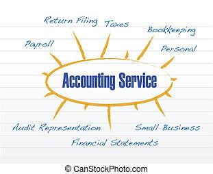 contabilidade, modelo, desenho, serviço, ilustração