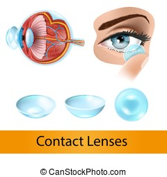 Contact Lenses Vector Concept or Chart with Eye