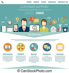 Contact Us Customer Support Page