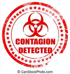 Contagion concept background