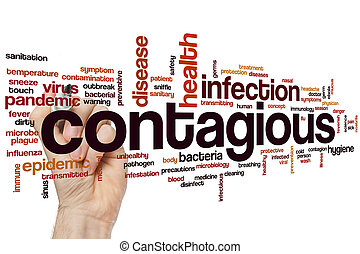 Contagious concept word cloud background