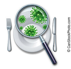 Contaminated food poisoning concept and foodborne illness due to dangerous toxic bacteria parasites and viruses contaminantes as salmonella and e coli as food inspection with a magnifying glass inspecting raw meat and produce.