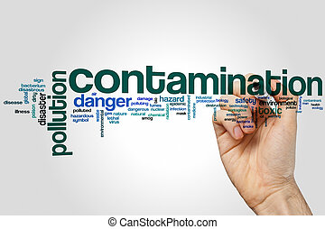 Contamination word cloud concept with pollution toxic...