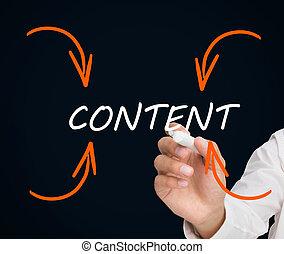 conteúdo, homem negócios, escrita