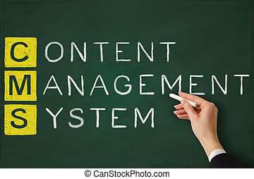 Content management system acronym sketched on a chalkboard