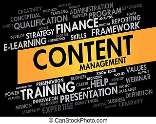 Content Management word cloud