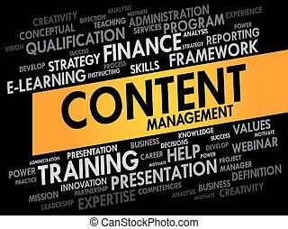 Content Management word cloud