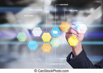 contenu, concept., gestion, système, cms., virtuel, ...