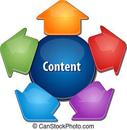contenu, diagramme, distribution, illustration affaires