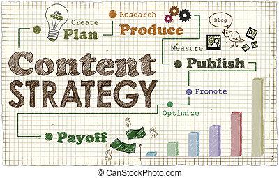 contenu, illustration, stratégie, commercialisation