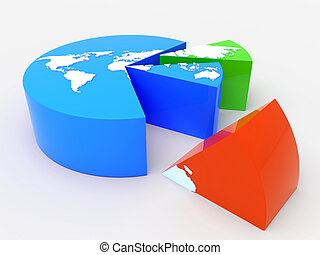 Continent pie chart - 3d illustration of a world chart on a...