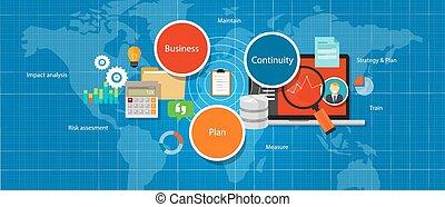 continuïteit, management, handel strategie, plan, assesment