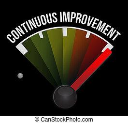 continuo, miglioramento, a, il, max, segno, concetto