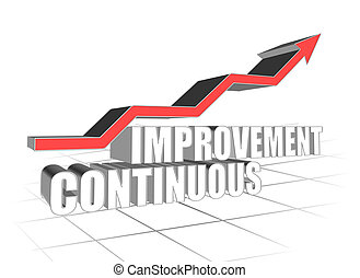 Continuous Improvement - 3d illustration of continuous...