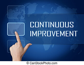 Continuous Improvement concept with interface and world map...