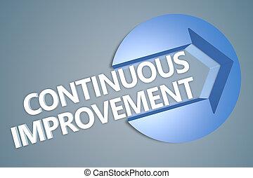 Continuous Improvement - text 3d render illustration concept...