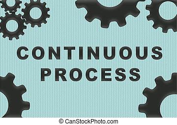 CONTINUOUS PROCESS concept