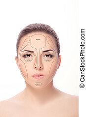 contouring.make, su, donna, face.