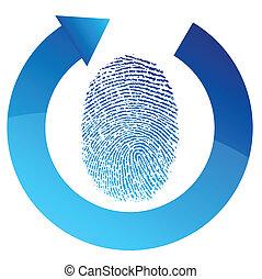 contrôle sécurité, empreinte doigt