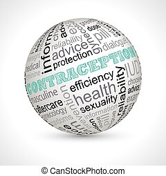 Contraception theme sphere with keywords full vector