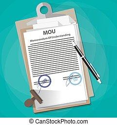 contract folder - Agreement mou memorandum of understanding ...