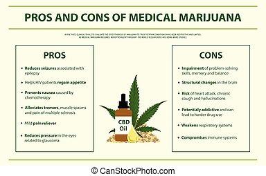 contras, marijuana, médico, infographic, horizontais, pros