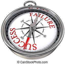 contre, échec, reussite, compas