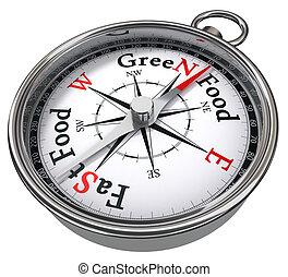 contre, concept, nourriture, jeûne, vert, compas