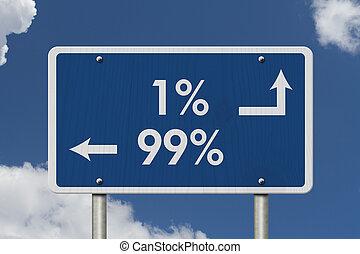 contro, 99%, 1%, ers