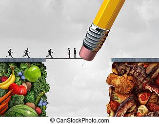 Control Food Temptation