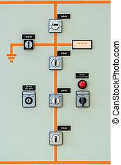 control, interruptor, estación, potencia