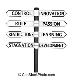 Control vs Innovation - Crossroads sign with Innovation...