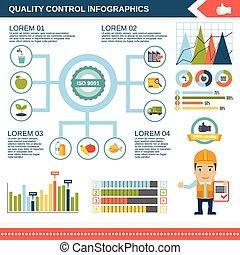 controle, infographic, qualidade