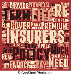 controle, vida, conceito, texto, premiums, seguro, como, wordcloud, fundo, seu