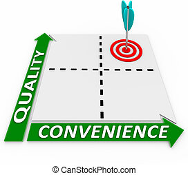 Convenience Quality Words Matrix Choose Improved Best Service