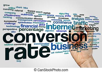 conversión, tasa, palabra, nube
