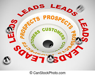 Conversion Funnel - Leads to Sales - sales process diagram,...