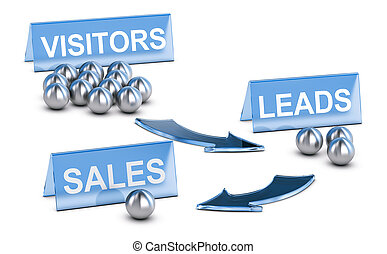 Conversion Marketing. Convert Website Visitors Into Sales Leads or Customers.