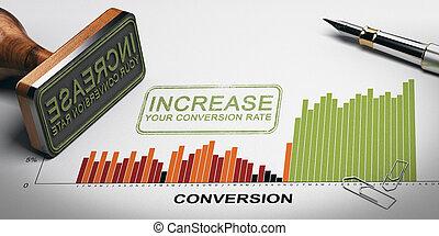 Conversion Rate Optimization, Marketing Performance