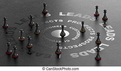 converti, concept, inbound, commercialisation, clients, pattes, ventes