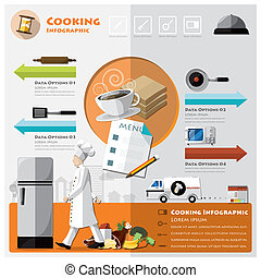 Cooking And Ingredient Infographic Design Template