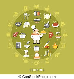 Cooking Icons Circle Collection