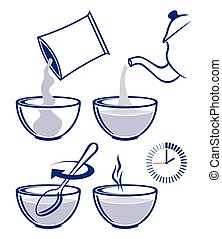 Cooking instruction for prepare oatmeal