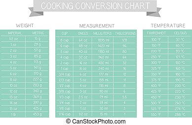cooking measurement table chart vector grey and turquoise ...