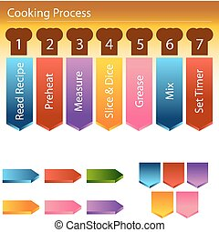 Cooking Process Steps