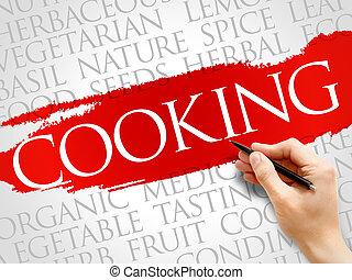 Cooking word cloud